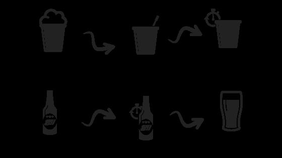 Faydalı bilgi: evde metil alkol nasıl belirlenir